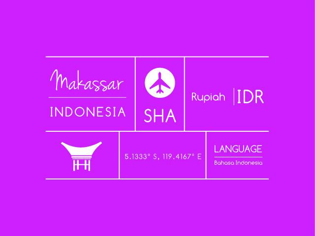Travel Guide: Makassar