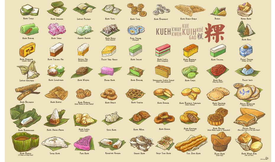 Kueh Compendium by Lee Xin Li, available at Naiise (Credit: Naiise)