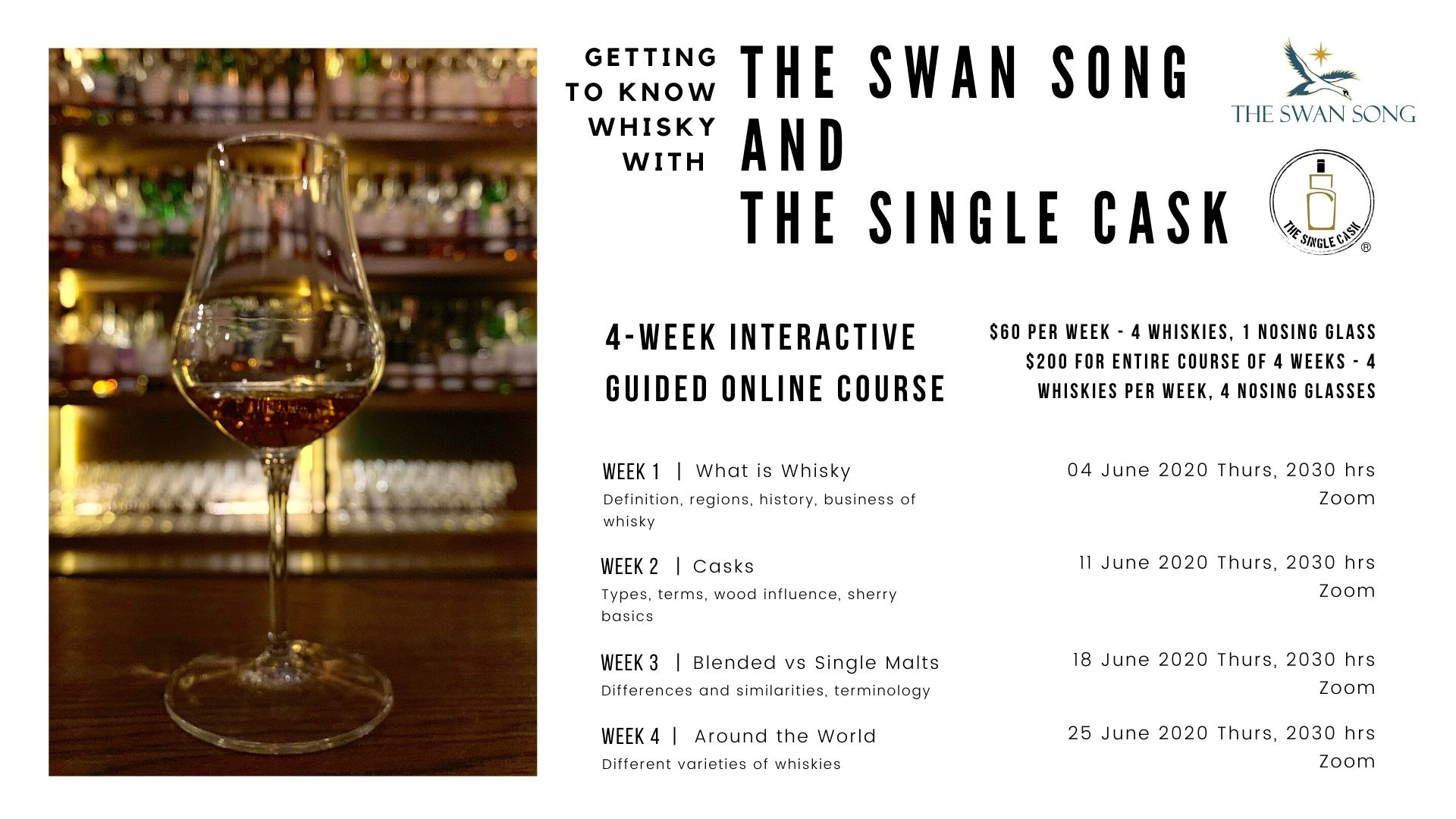 Getting to know Whisky with The Swan Song & The Single Cask