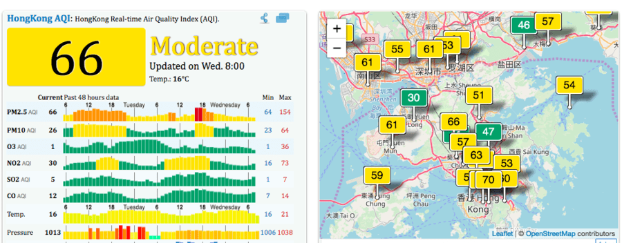 air pollution in Hong Kong air quality index